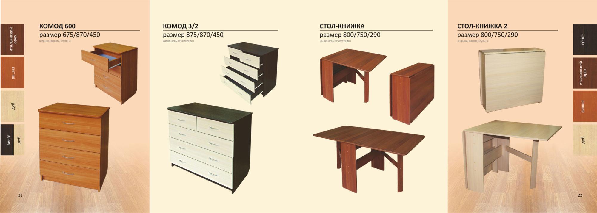 после хирургического магазины мебель в перми Новосибирская
